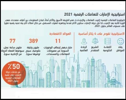 قوانين دولة الامارات العربية المتحدة pdf