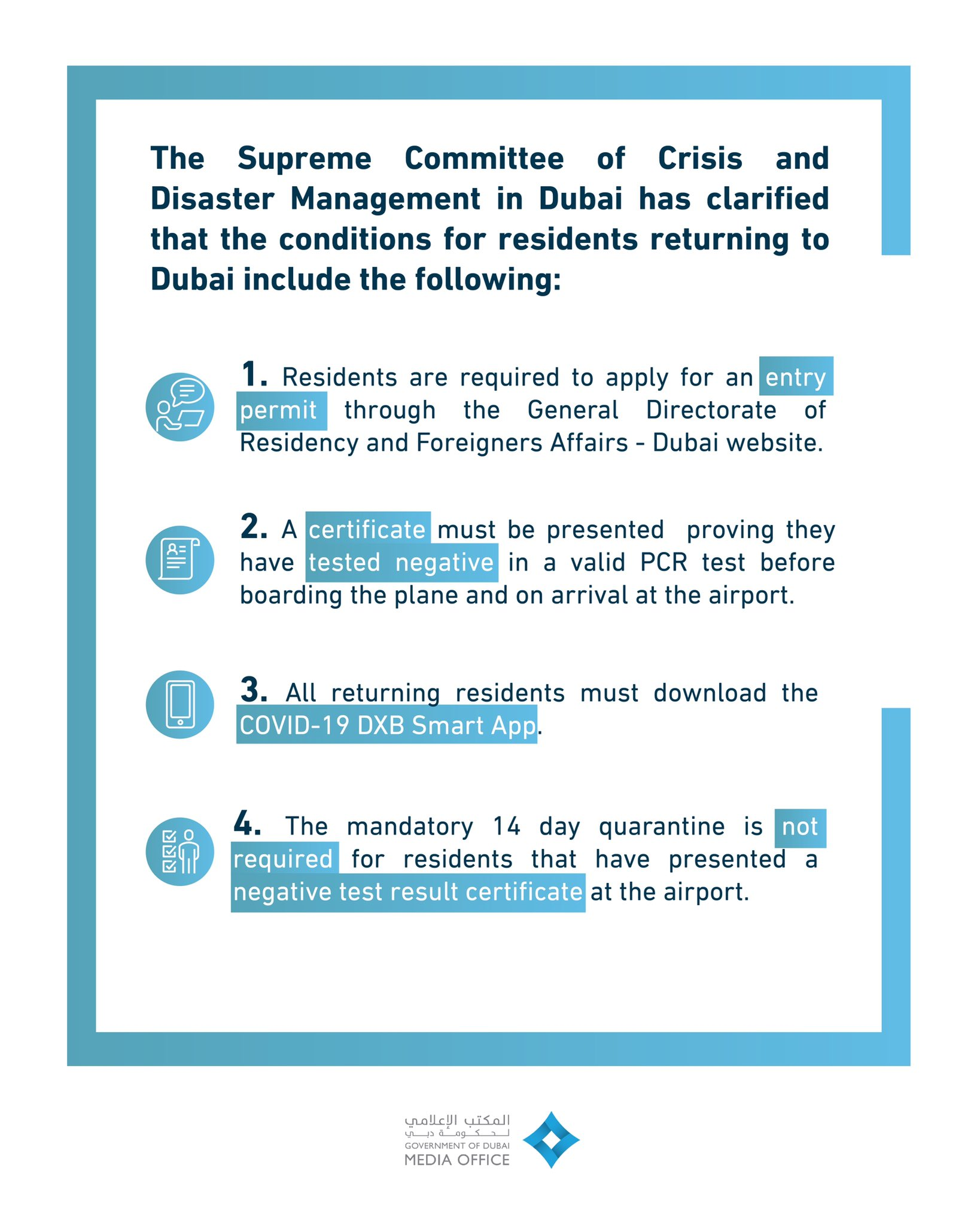 Conditions for residents returning to Dubai
