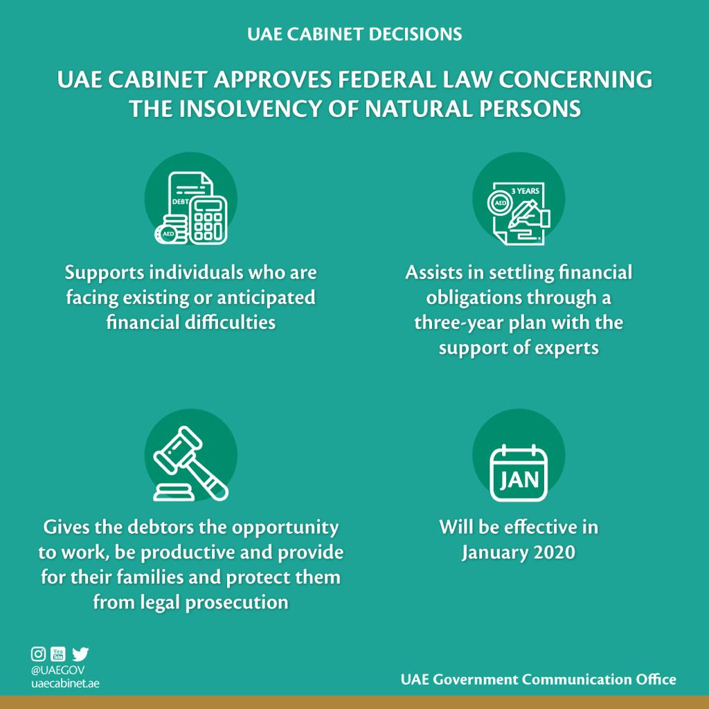 UAE Cabinet approves federal law concerning insolvency of natural persons