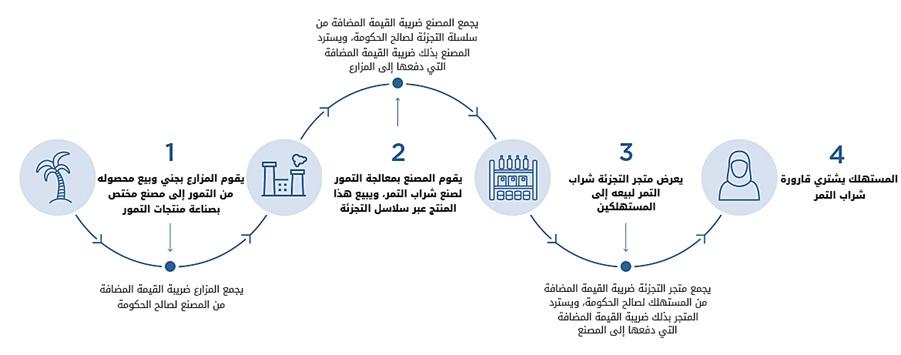 ادارة المحافظ الاستثمارية pdf