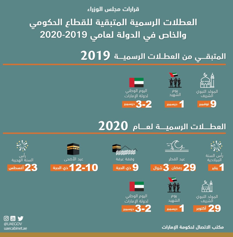 العطلات الرسمية في الدولة البوابة الرسمية لحكومة الإمارات العربية المتحدة