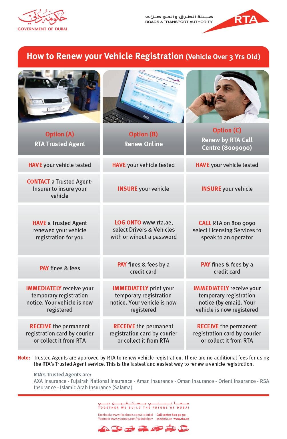 Roadways - The Official Portal of the UAE Government