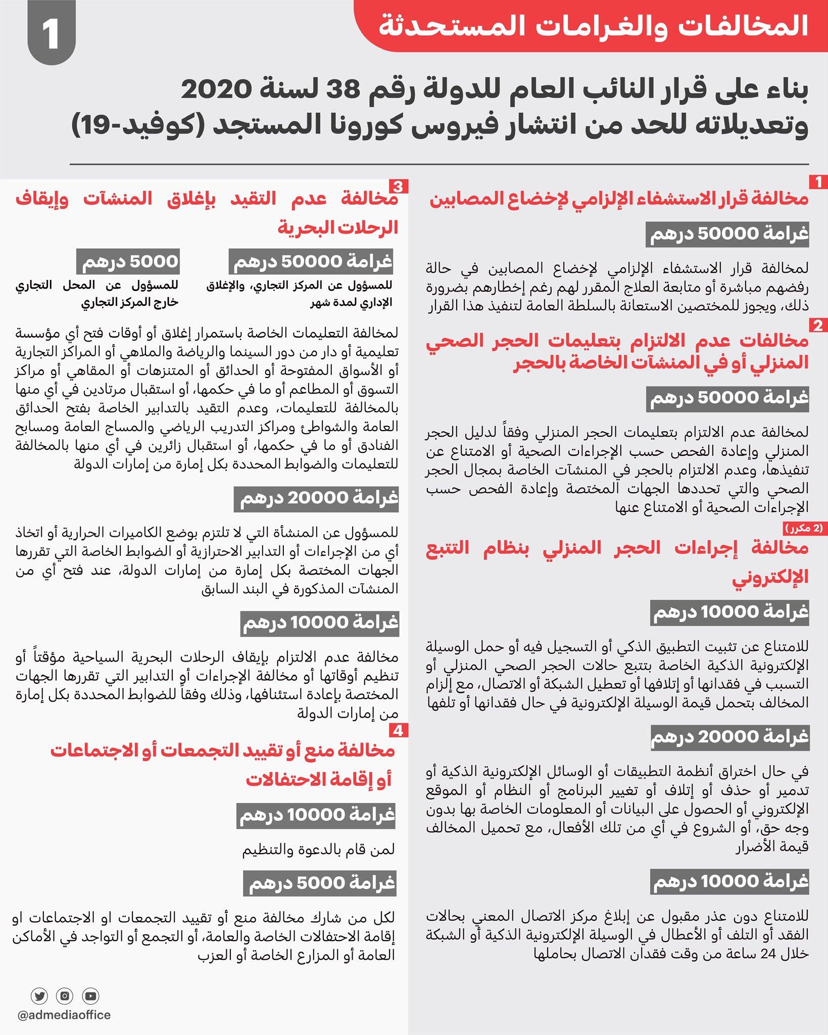 تشريعات مكافحة فيروس كورونا المستجد كوفيد 19 البوابة الرسمية لحكومة الإمارات العربية المتحدة
